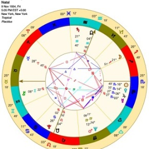 Oct 18 Astro-Update: Mercury conjunct Jupiter in Scorpio